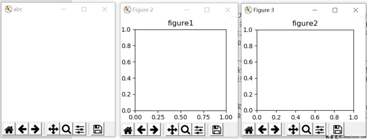 使用函数figure()来创建白纸区域