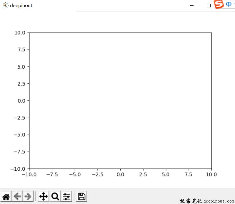 matplotlib设置绘图区域大小