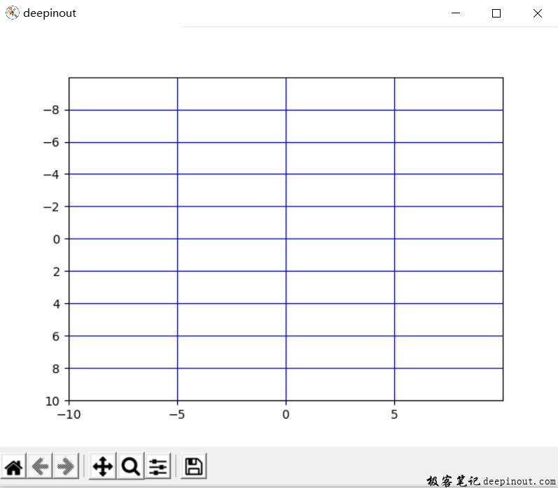 matplotlib网格线的颜色和刻度