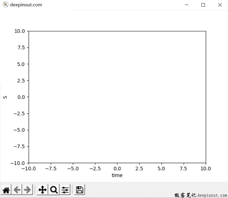Matplotlib 坐标轴的标签和标题