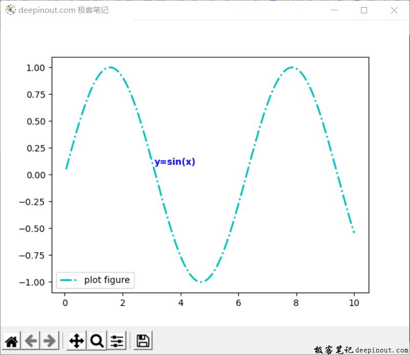 Matplotlib 函数text() 示例