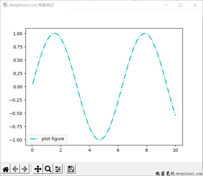 Matplotlib 函数legend() 示例