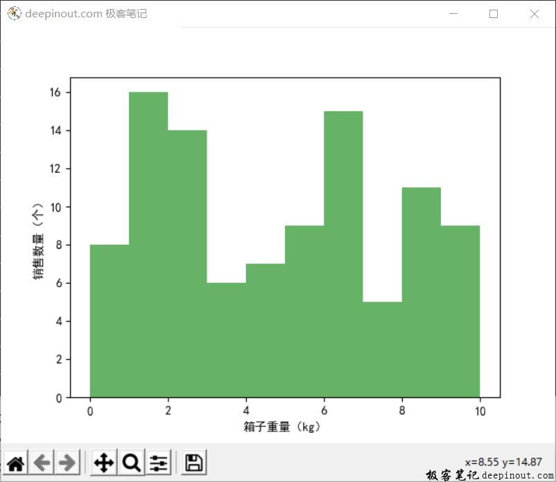 Matplotlib 函数hist() 示例