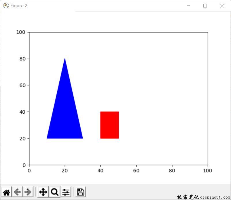Matplotlib多边形颜色填充