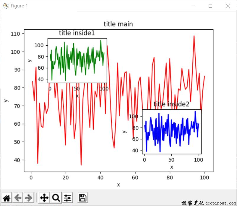 Matplotlib 两个子图显示