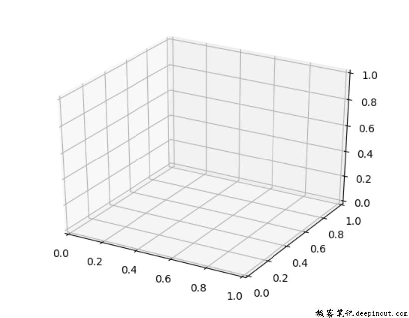 Matplotlib 3D的坐标系