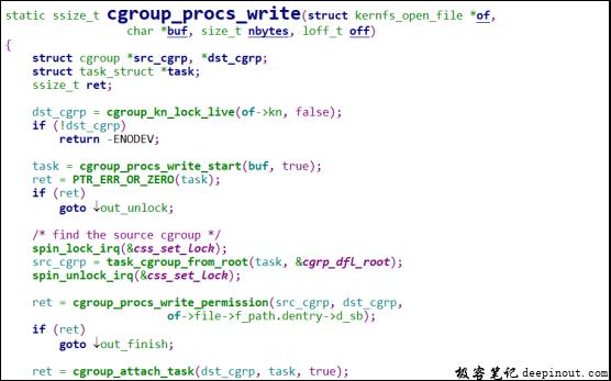 配置task到目标cgroup