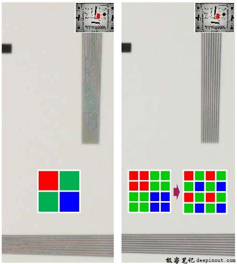 Remosaic技术