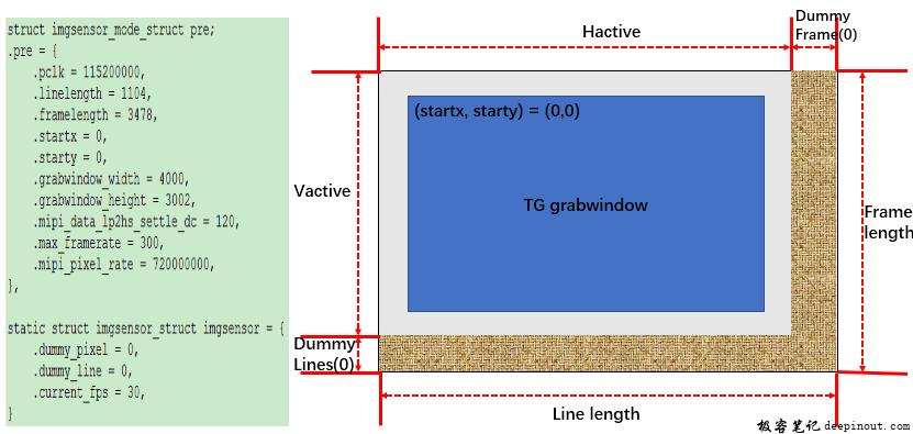 sensorDriver函数结构体