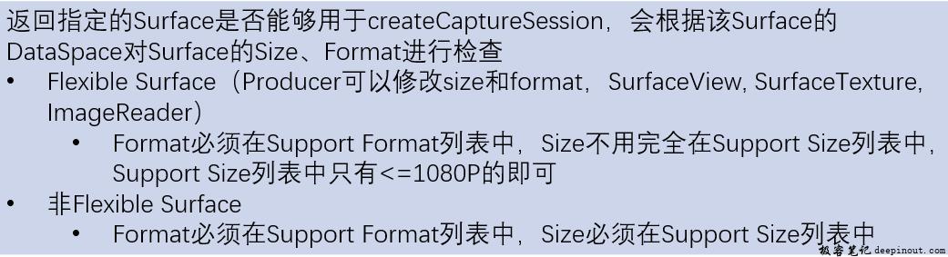 StreamConfigurationMap-输出流配置信息
