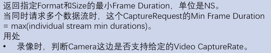 Min Frame Duration