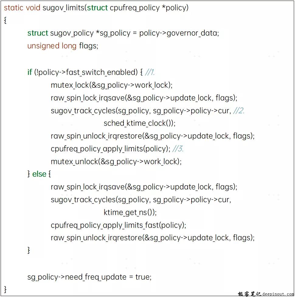 sugov_limits函数