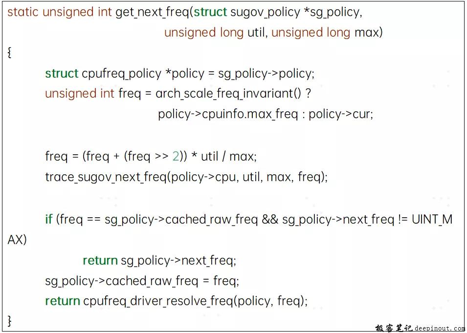 目标频率的计算-get_next_freq函数