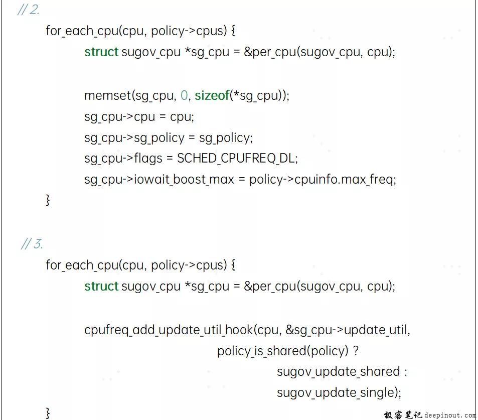 sugov_start函数