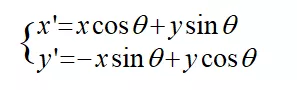 Gabor滤波公式