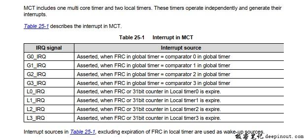 interrupt-map