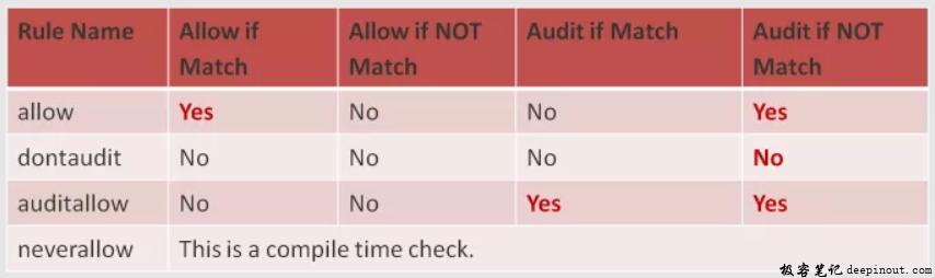 TEAC-Rule图