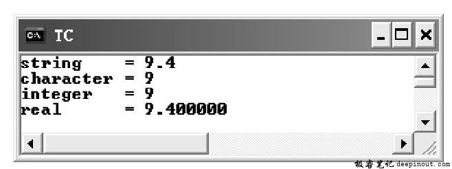 sscanf()函数 示例