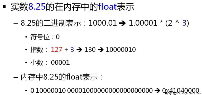 浮点数转换示例
