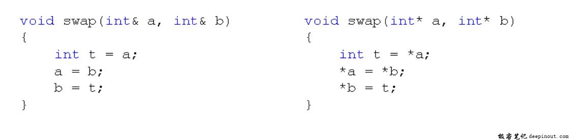 swap函数引用和指针对比
