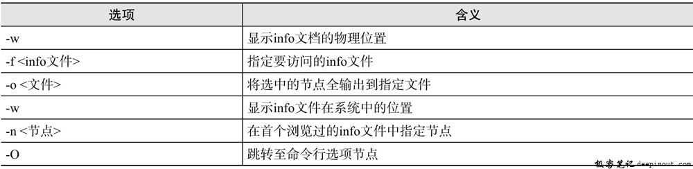 Linux info命令 语法