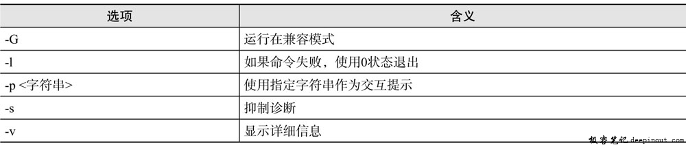 Linux red命令 语法