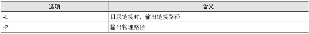 Linux pwd命令 语法