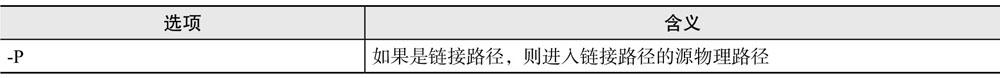 Linux cd命令 语法