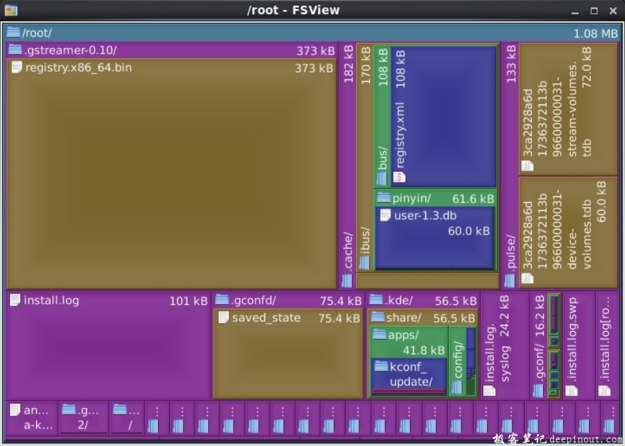 Linux fsview命令 示例