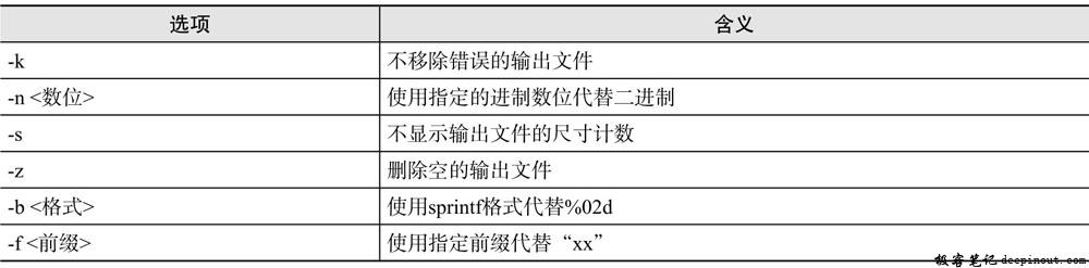Linux csplit命令 语法