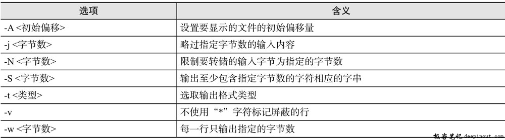 Linux  od命令 语法