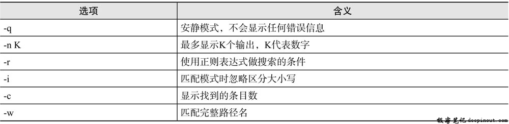 Linux  locate命令 语法
