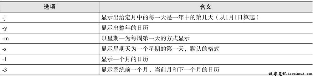 Linux  cal命令 语法