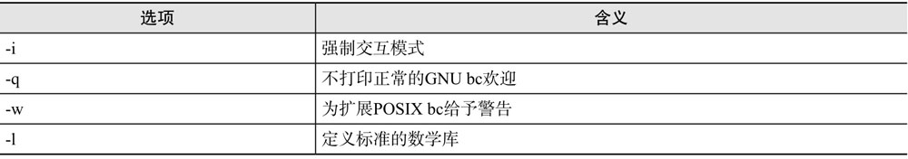 Linux  bc命令 语法