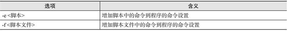 Linux  dc命令 语法