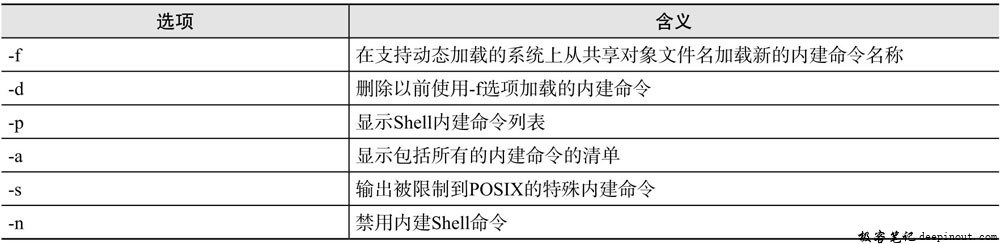 Linux  enable命令 语法