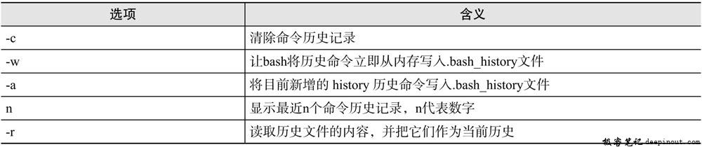 history命令选项含义
