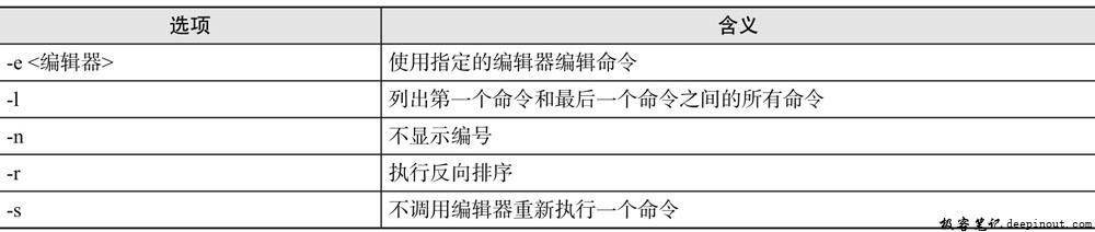 fc命令选项含义