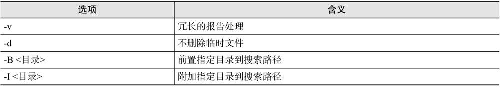 autoscan命令选项含义