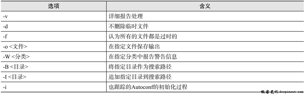 autoconf命令选项含义