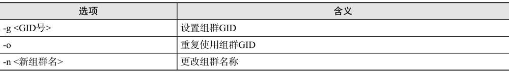 groupmod命令选项含义