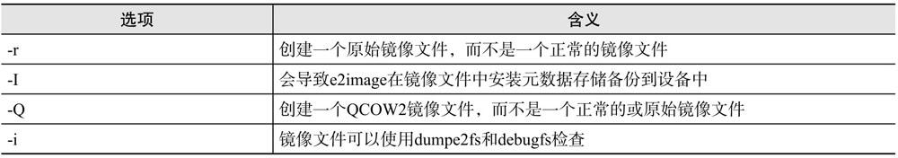e2image命令选项含义