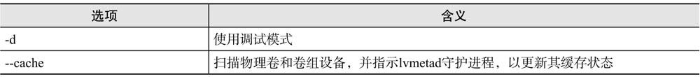 vgscan命令选项含义