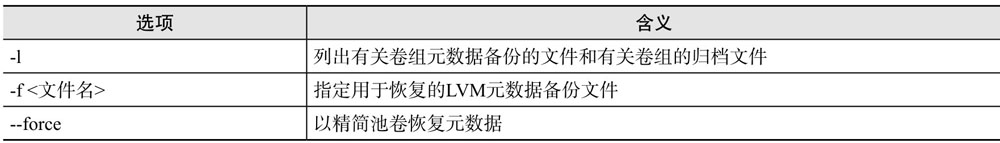 vgcfgrestore命令选项含义