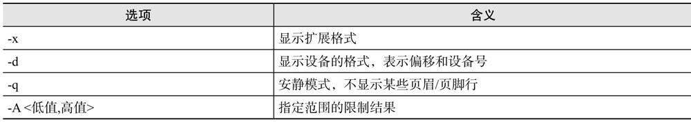 pmap命令选项含义