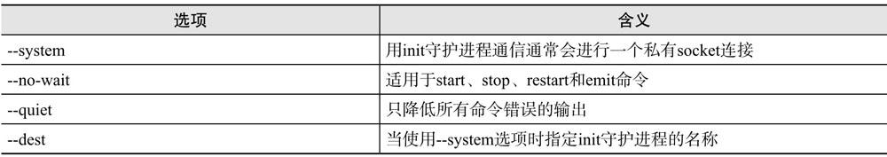 initctl命令选项含义