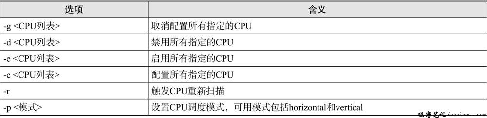 chcpu命令选项含义