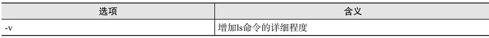 lspcmcia命令选项含义