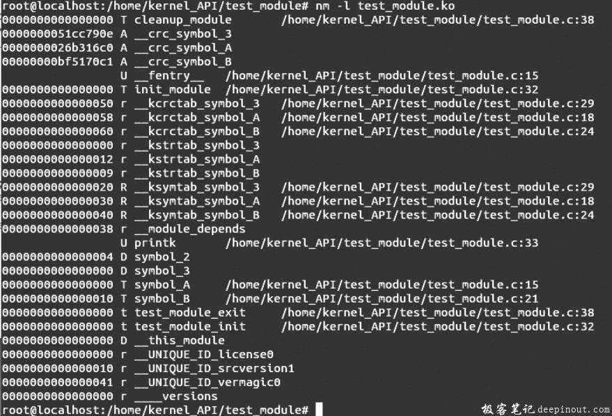 Linux内核API find_symbol