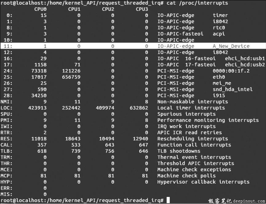 Linux内核API request_threaded_irq